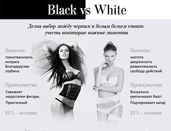 Black vs White